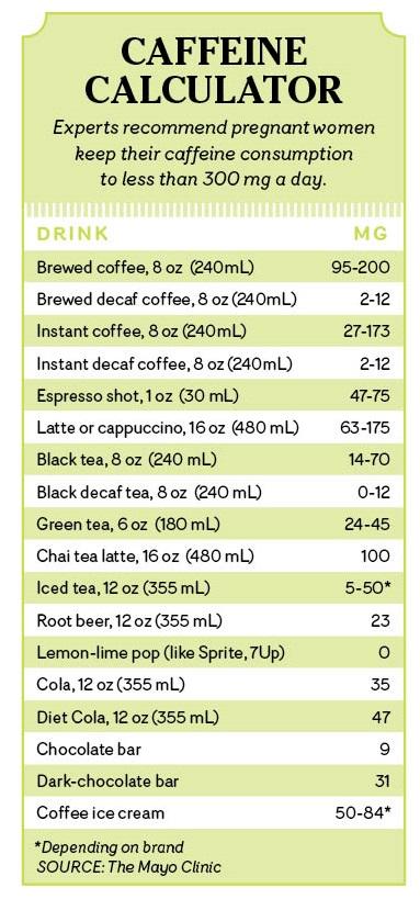 minum kopi semasa mengandung